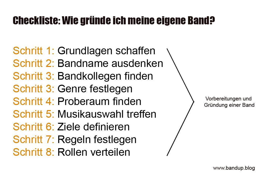 Band gründen Checkliste Bandup