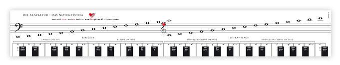 die-klaviatur-mit-herz-ansicht