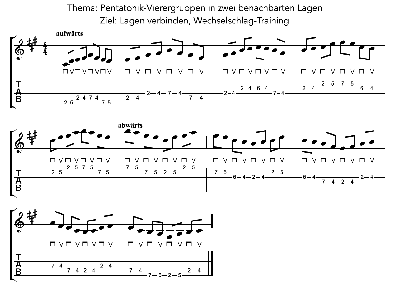 fingerübung gitarre Pentatonik