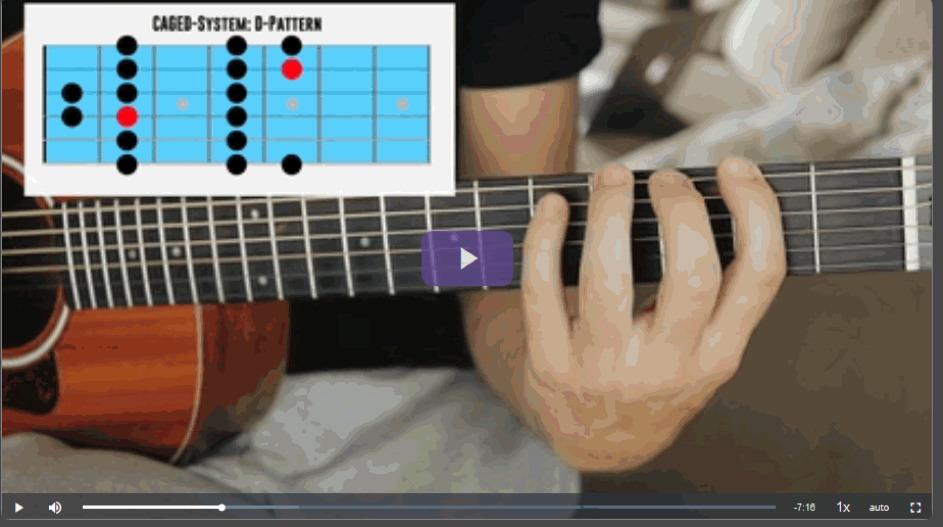 kirchentonleiter gitarre video