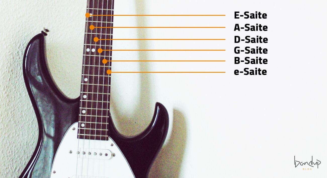 E-Gitarrensaiten
